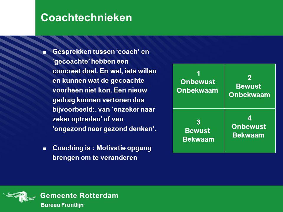 Coachtechnieken 1 Onbewust Onbekwaam 2 Bewust Onbekwaam 3