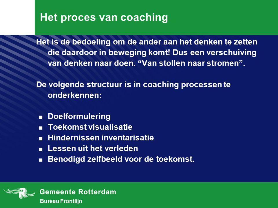 Het proces van coaching