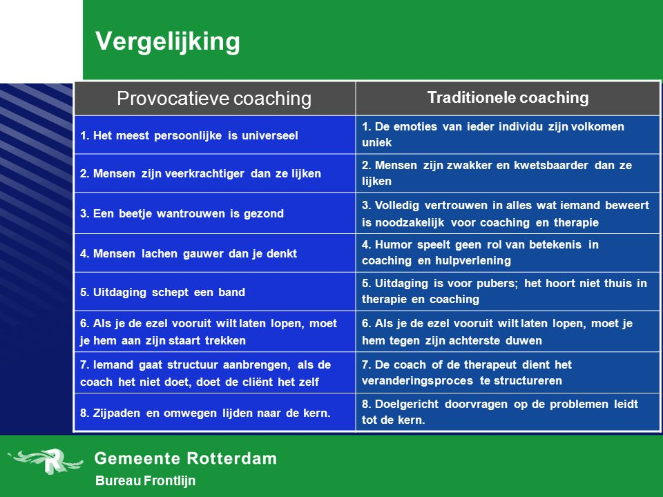 Traditionele coaching