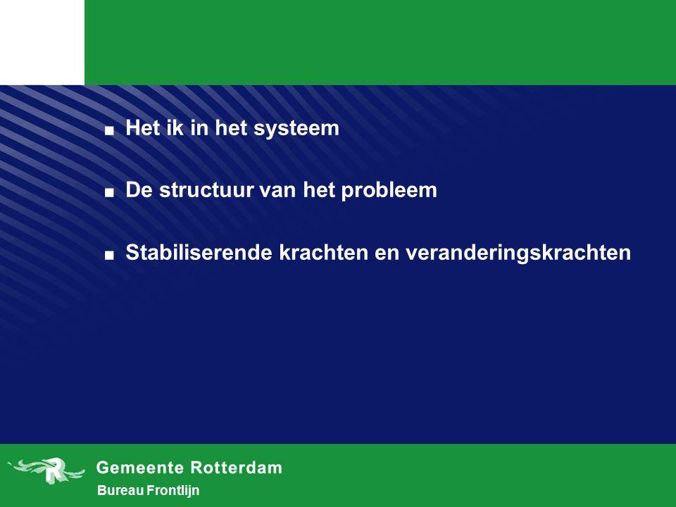 Het ik in het systeem De structuur van het probleem Stabiliserende krachten en veranderingskrachten