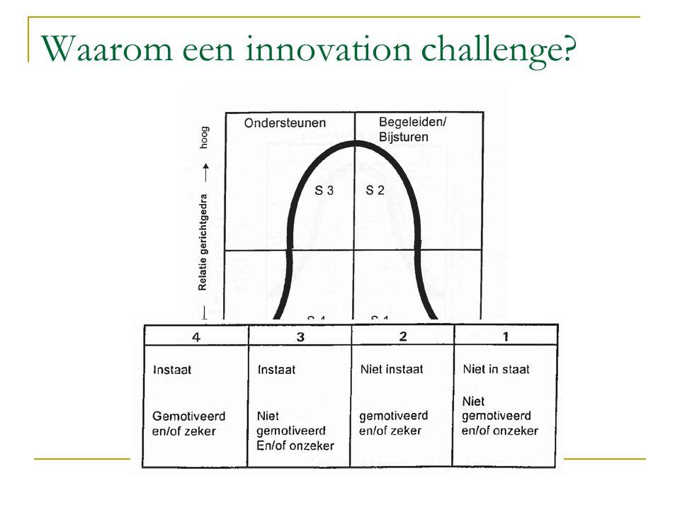 Waarom een innovation challenge