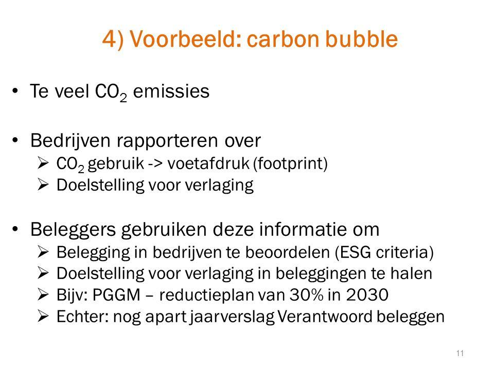 4) Voorbeeld: carbon bubble