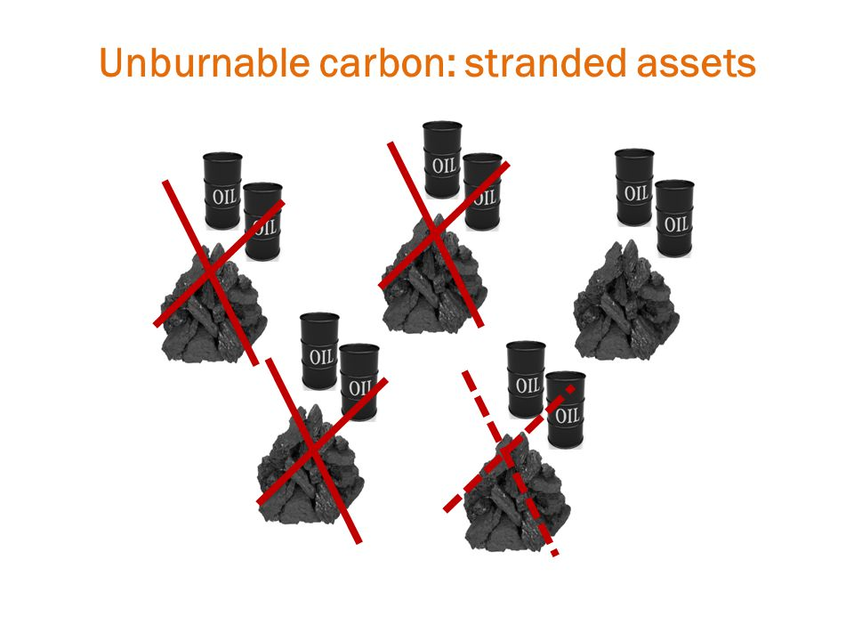 Unburnable carbon: stranded assets