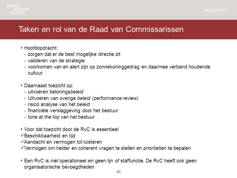 Taken en rol van de Raad van Commissarissen