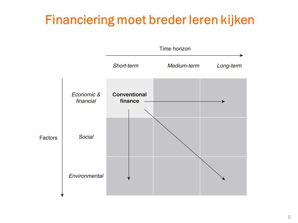 Financiering moet breder leren kijken