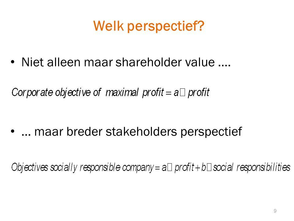 Welk perspectief Niet alleen maar shareholder value ….