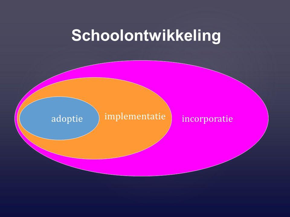 Schoolontwikkeling implementatie adoptie incorporatie
