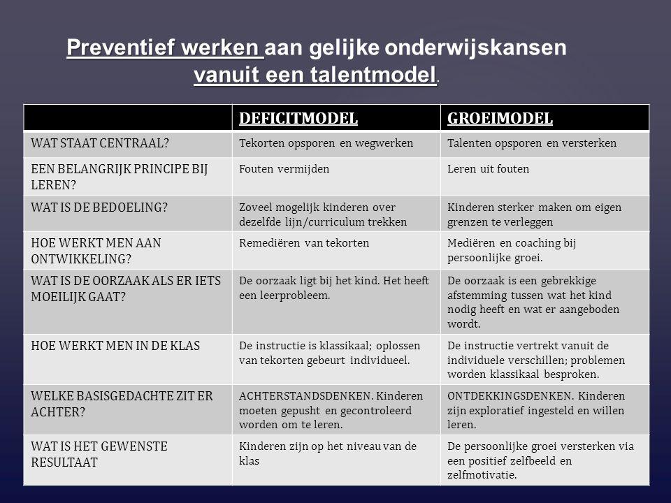 Preventief werken aan gelijke onderwijskansen vanuit een talentmodel.