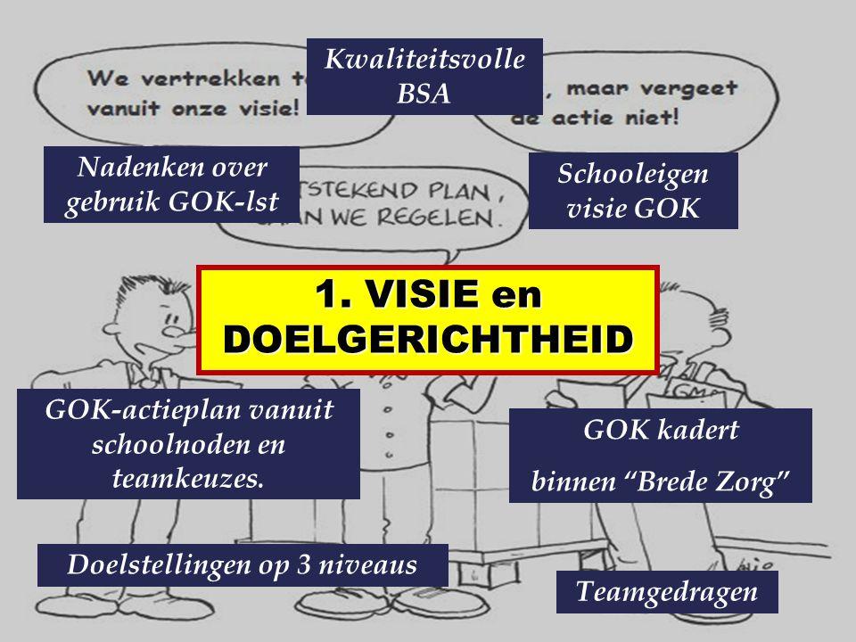 1. VISIE en DOELGERICHTHEID
