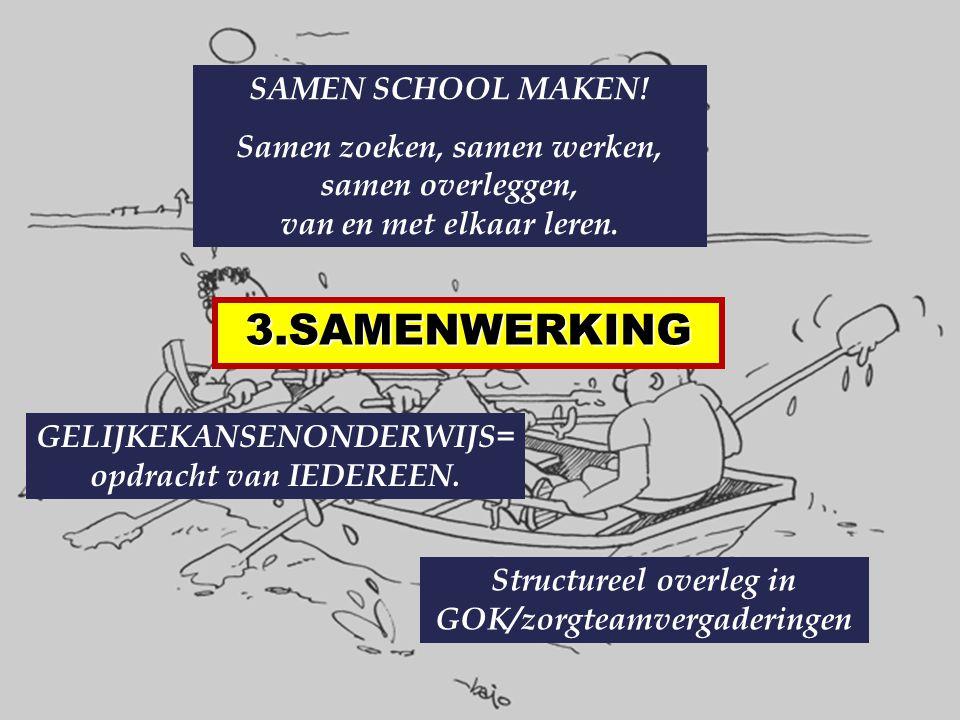 3.SAMENWERKING SAMEN SCHOOL MAKEN!
