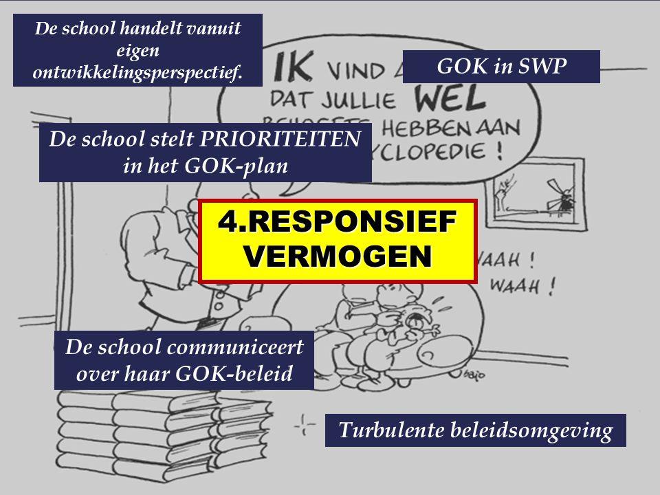 4.RESPONSIEF VERMOGEN GOK in SWP