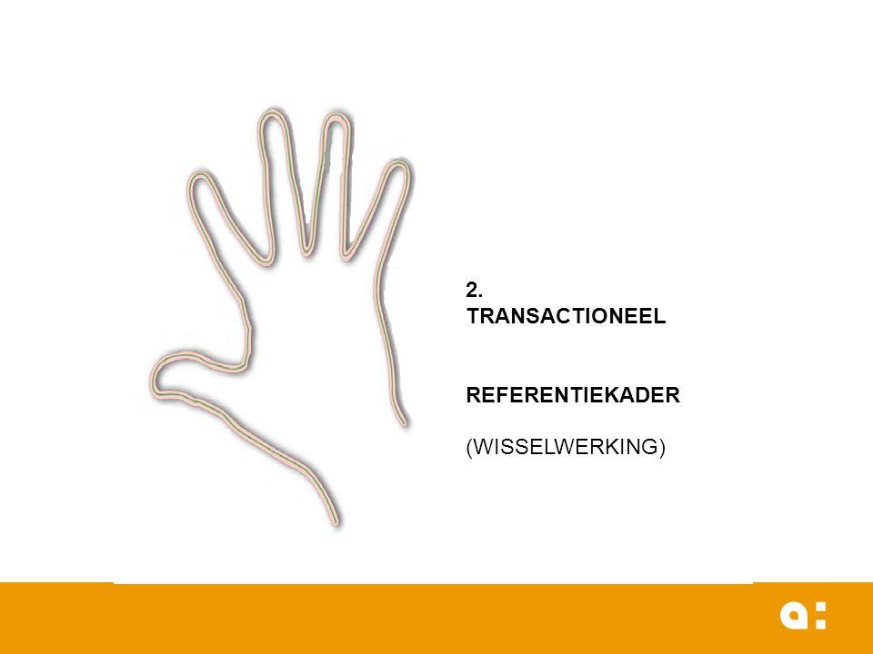 2. TRANSACTIONEEL REFERENTIEKADER (WISSELWERKING)