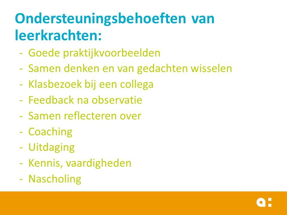 Ondersteuningsbehoeften van leerkrachten: