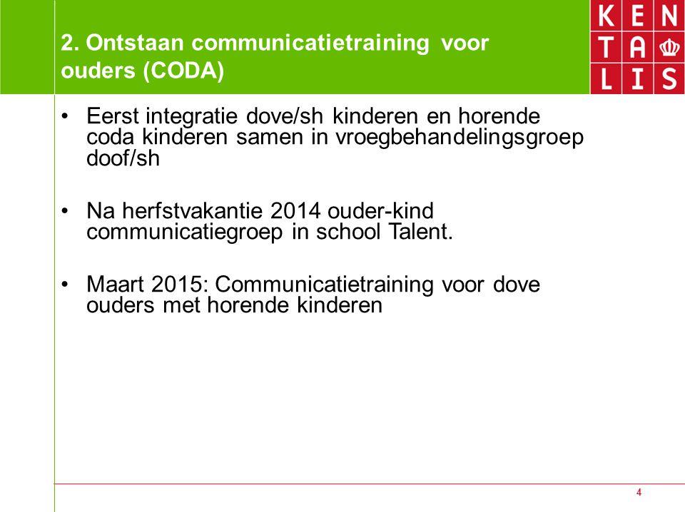 2. Ontstaan communicatietraining voor ouders (CODA)