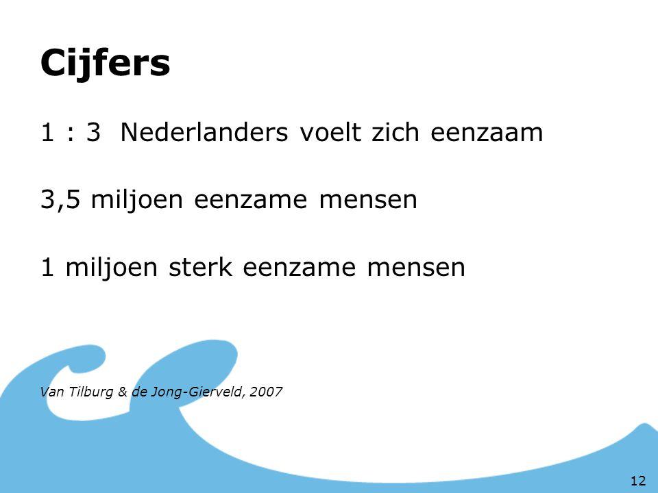 Cijfers 1 : 3 Nederlanders voelt zich eenzaam