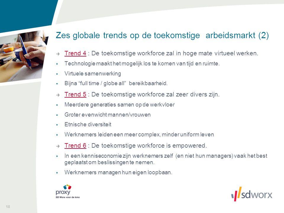 Zes globale trends op de toekomstige arbeidsmarkt (2)