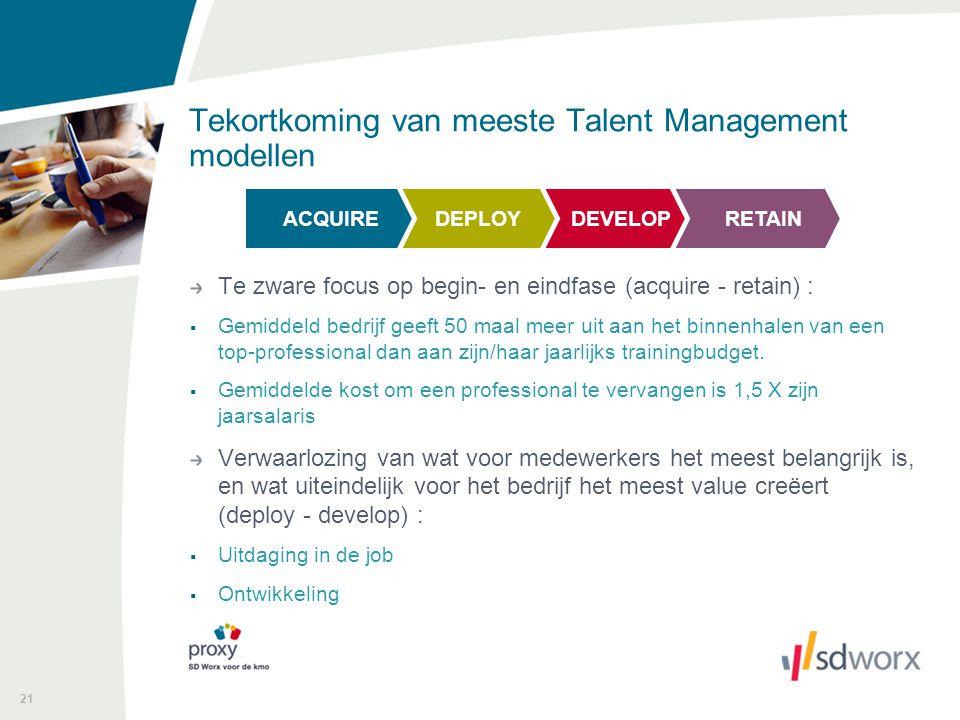 Tekortkoming van meeste Talent Management modellen