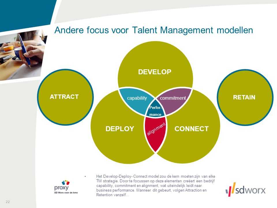 Andere focus voor Talent Management modellen
