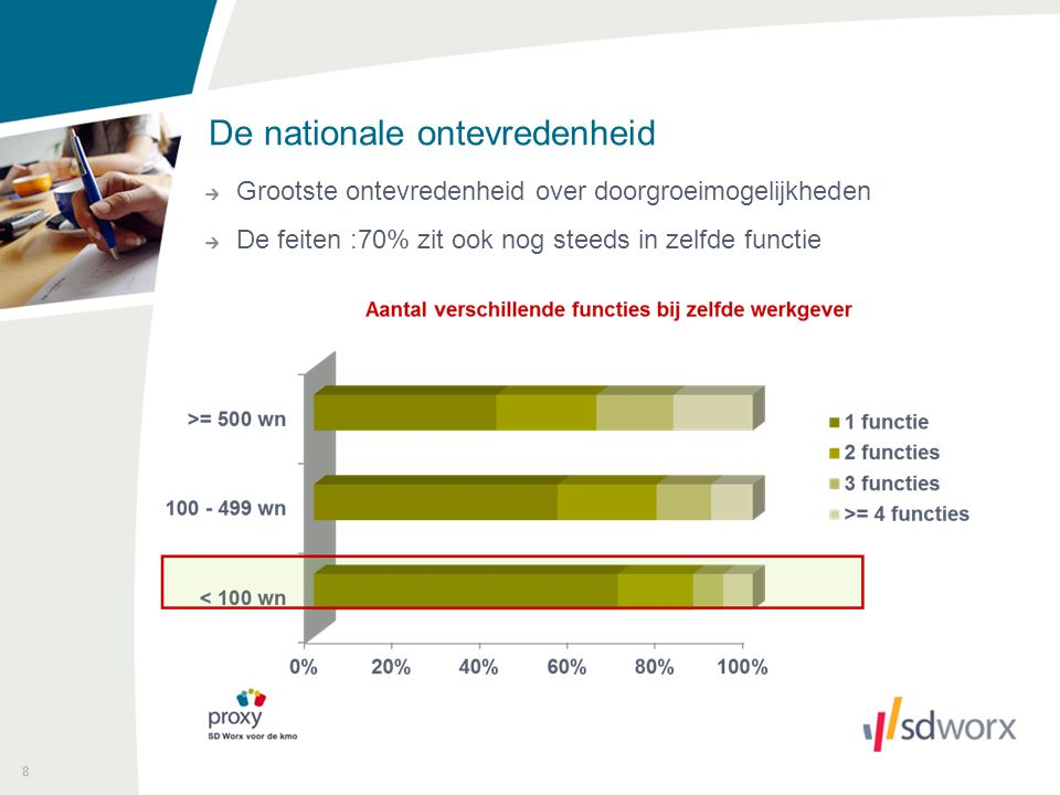 De nationale ontevredenheid