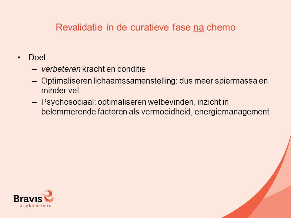 Revalidatie in de curatieve fase na chemo