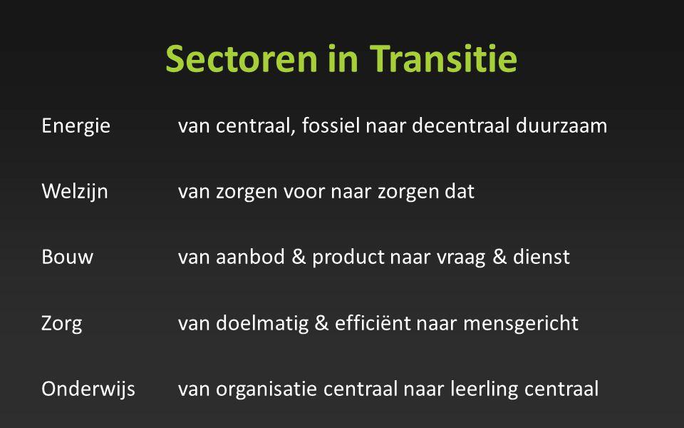 Sectoren in Transitie Energie van centraal, fossiel naar decentraal duurzaam. Welzijn van zorgen voor naar zorgen dat.