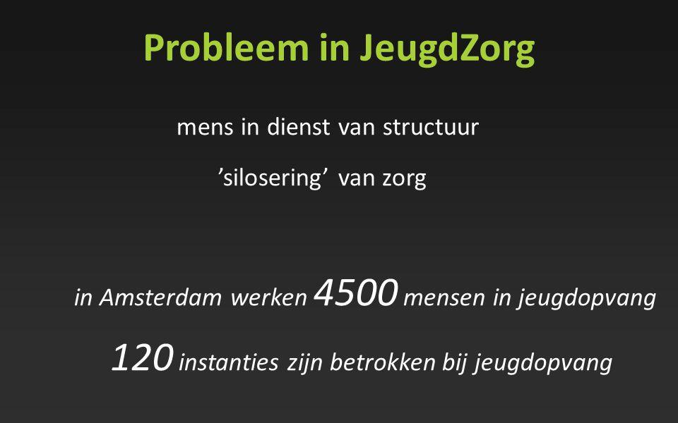 Probleem in JeugdZorg 'silosering' van zorg