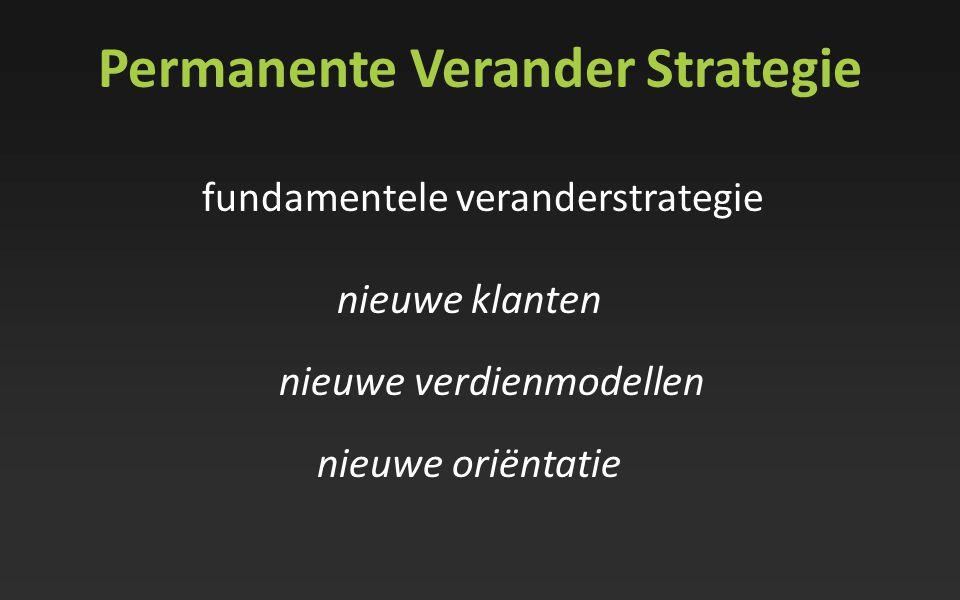 Permanente Verander Strategie