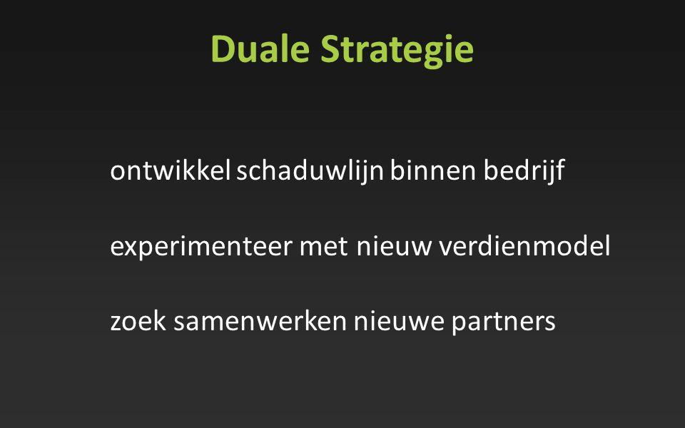 Duale Strategie ontwikkel schaduwlijn binnen bedrijf