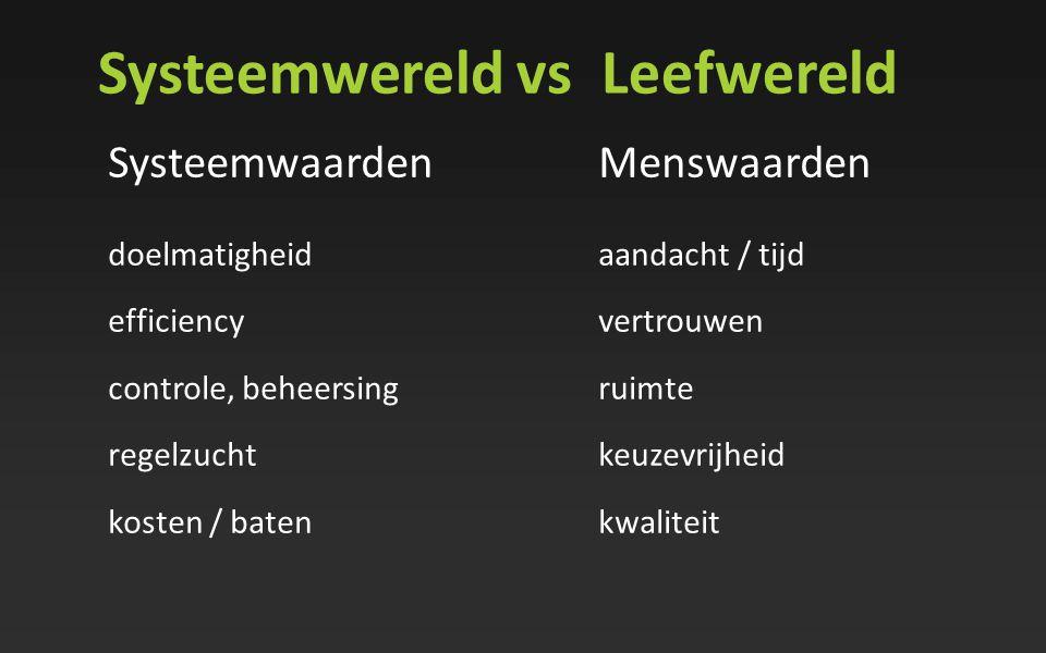 Systeemwereld vs Leefwereld