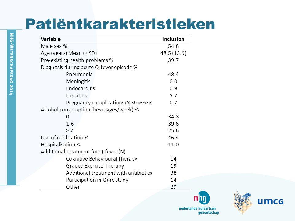 Patiëntkarakteristieken