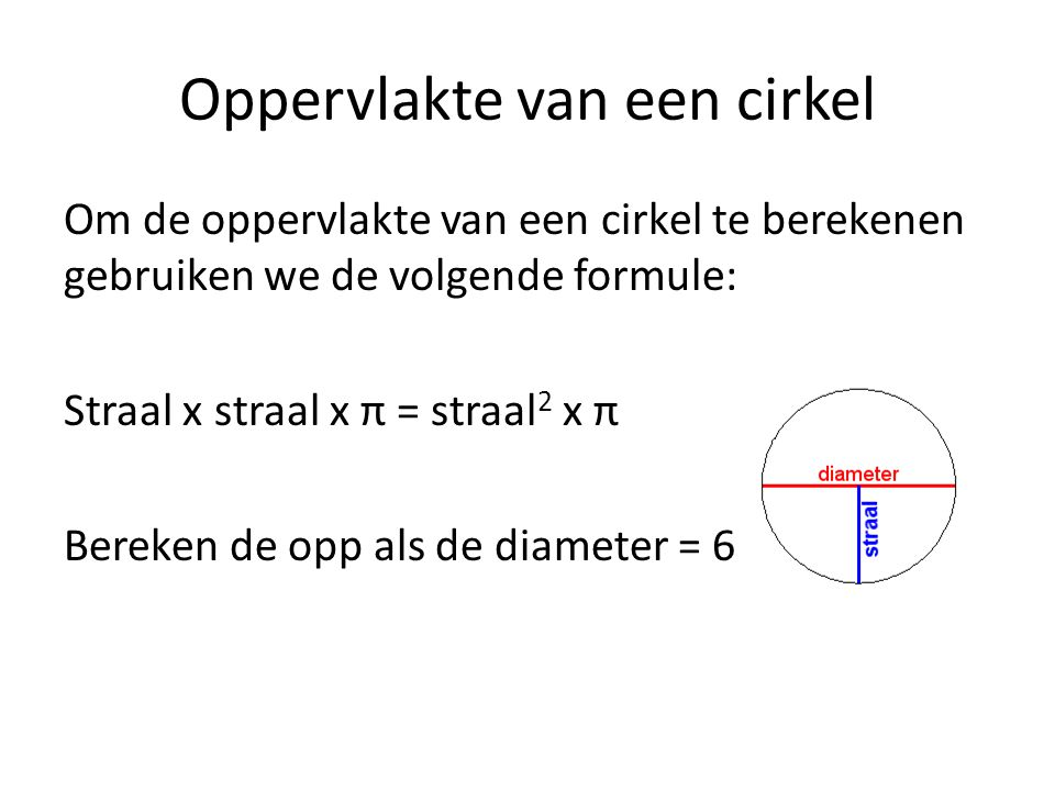 Oppervlakte van een cirkel
