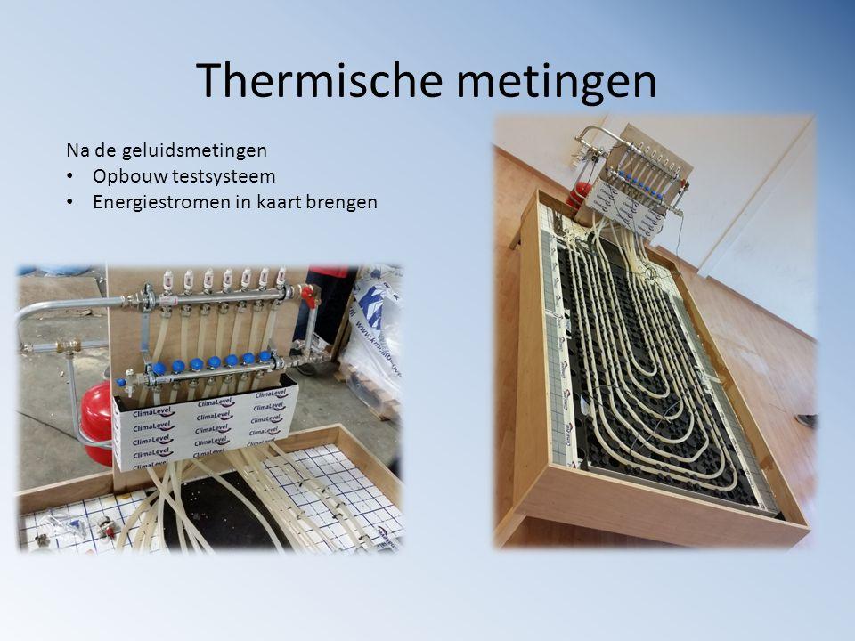 Thermische metingen Na de geluidsmetingen Opbouw testsysteem
