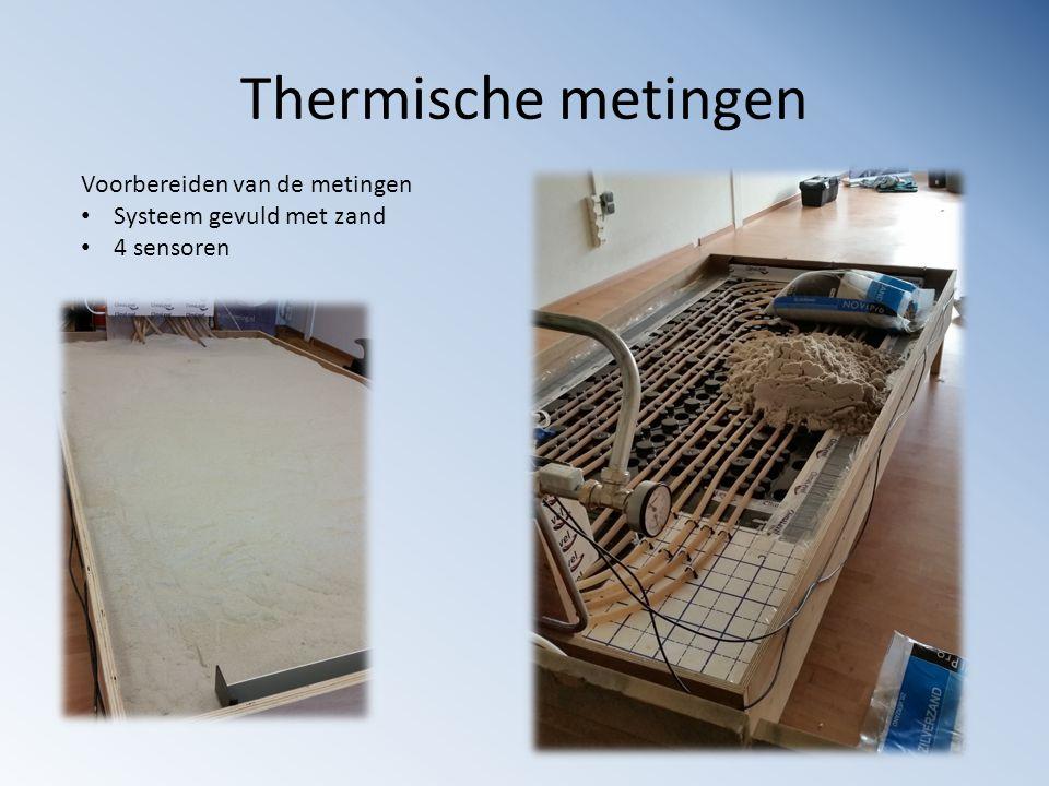 Thermische metingen Voorbereiden van de metingen