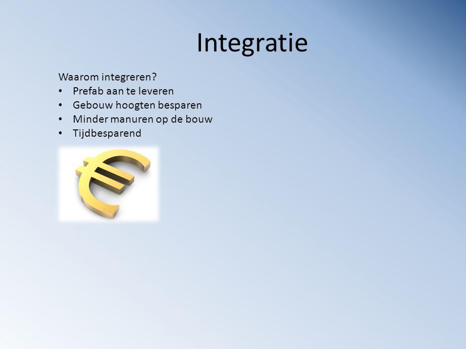Integratie Waarom integreren Prefab aan te leveren