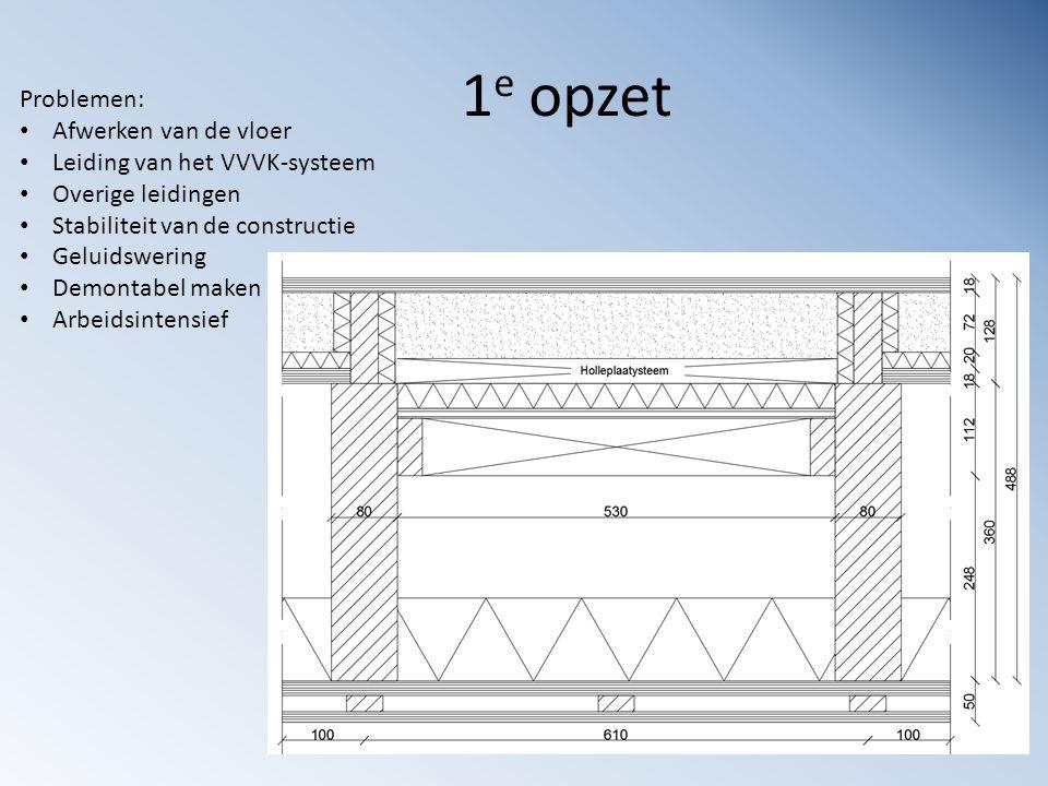 1e opzet Problemen: Afwerken van de vloer Leiding van het VVVK-systeem