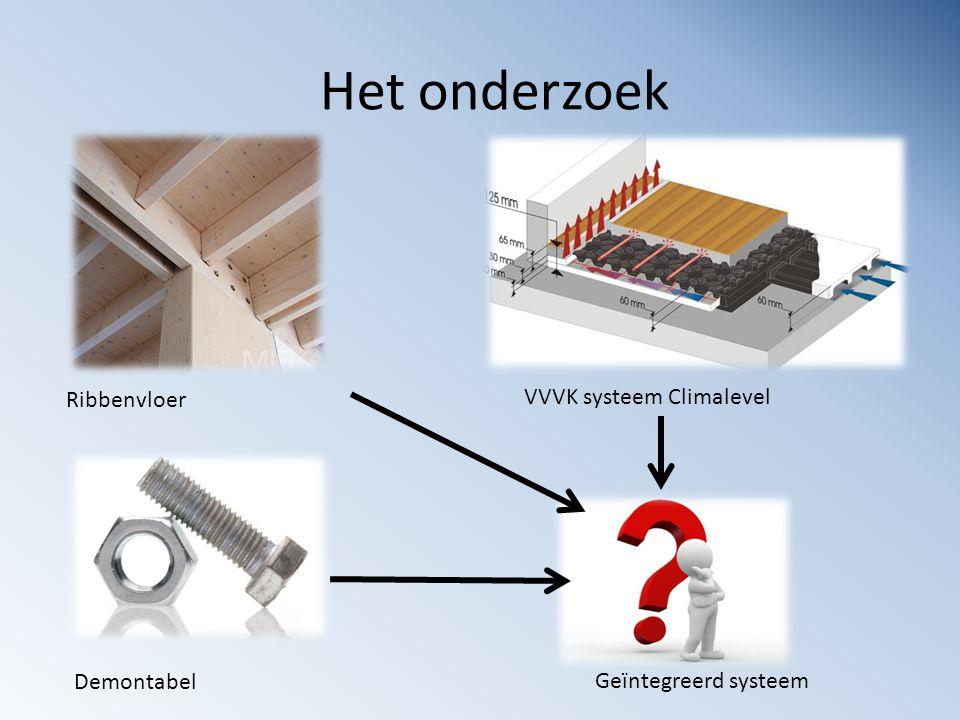 Het onderzoek VVVK systeem Climalevel Ribbenvloer Demontabel