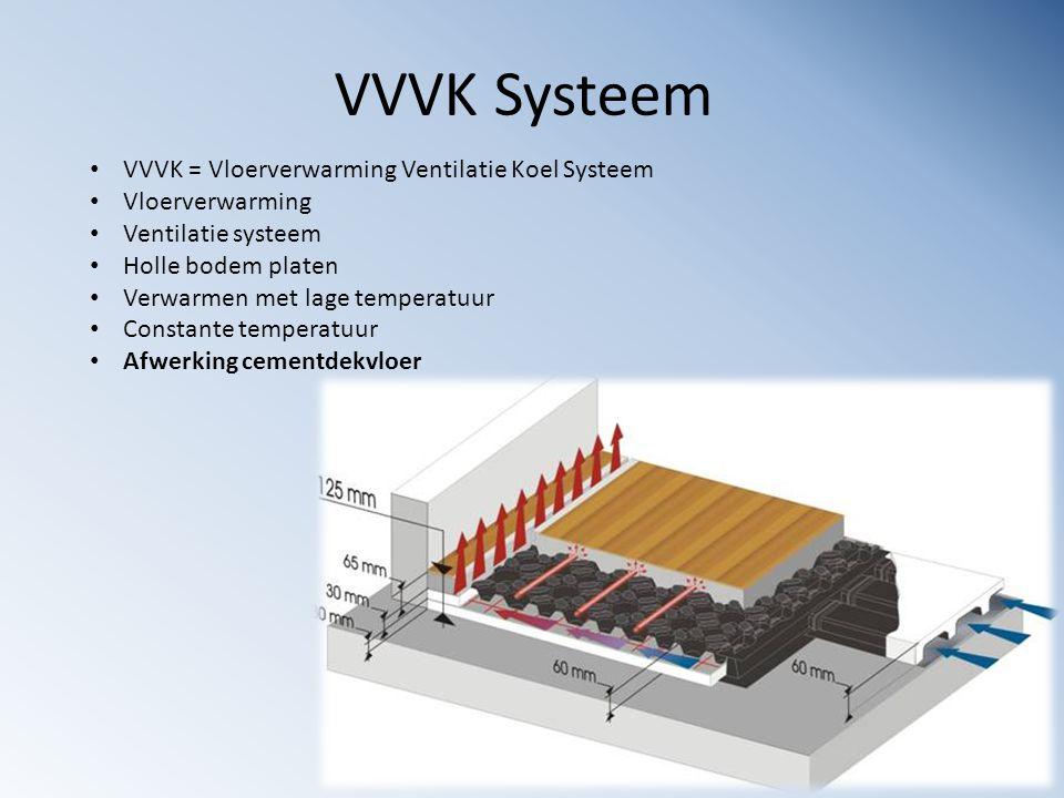 VVVK Systeem VVVK = Vloerverwarming Ventilatie Koel Systeem