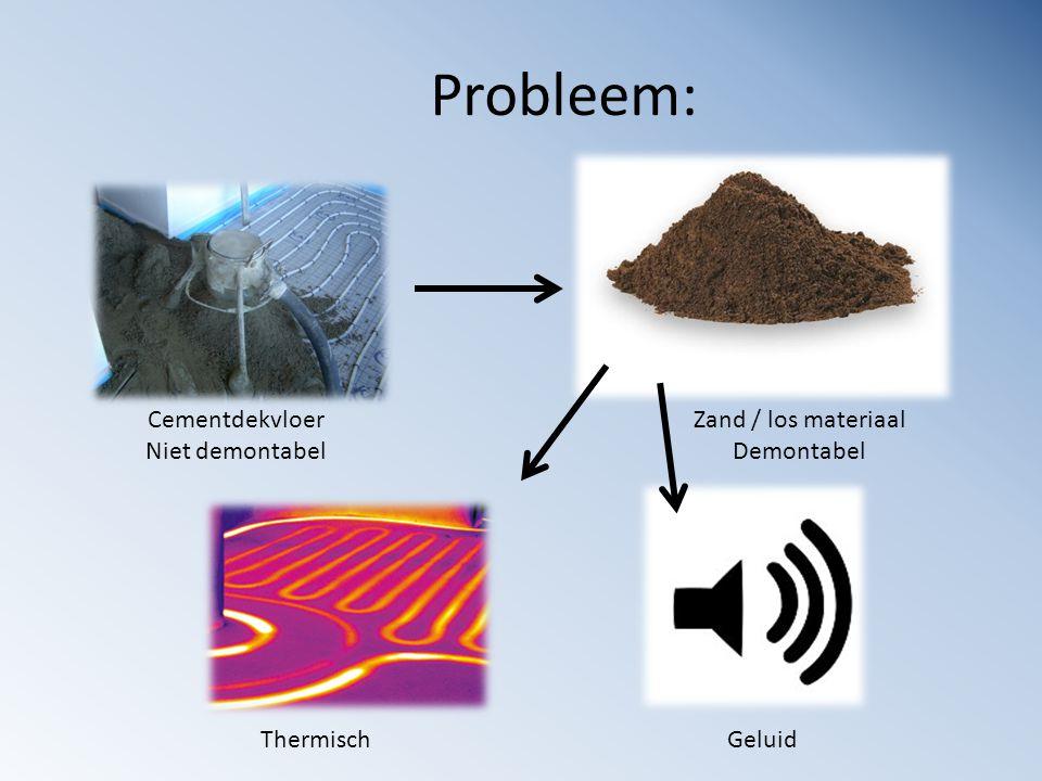 Probleem: Cementdekvloer Niet demontabel