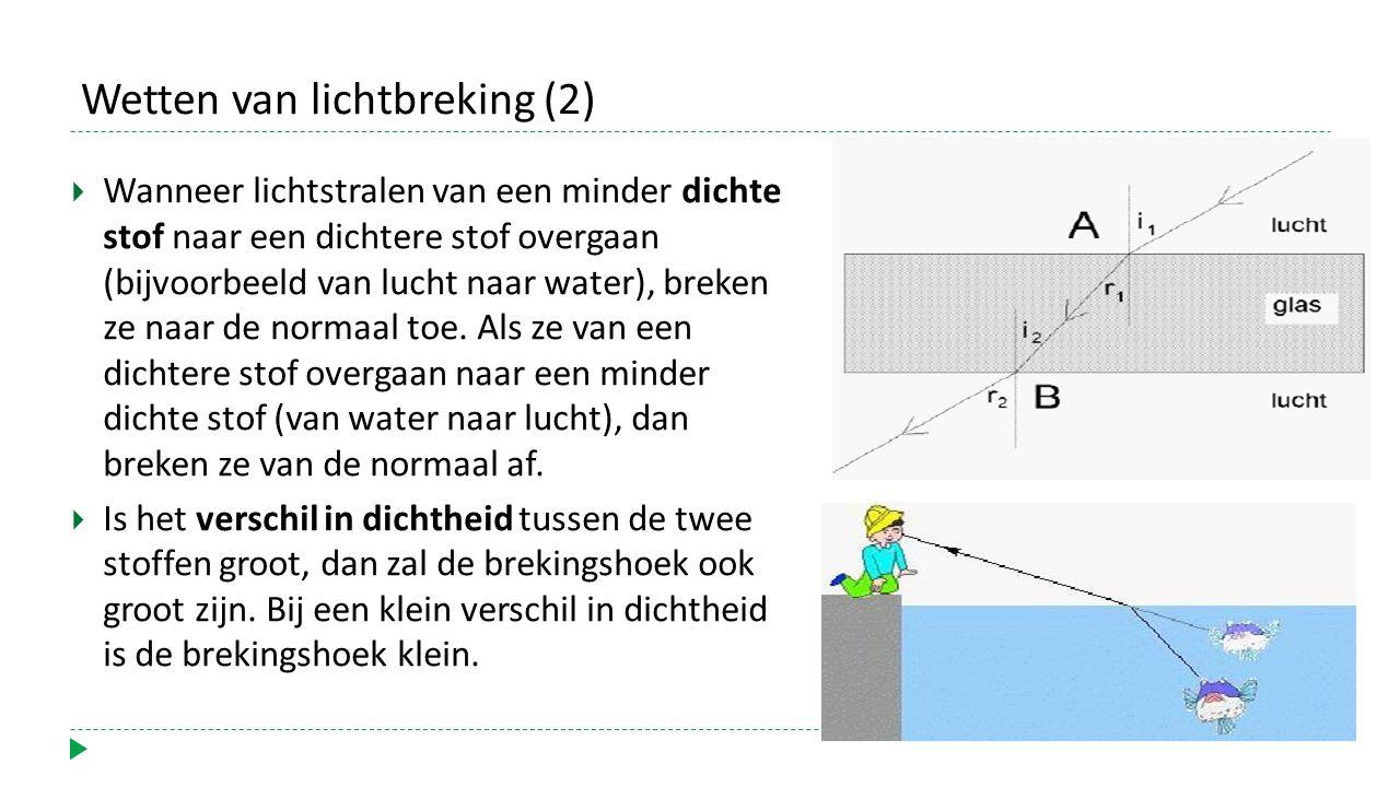 Wetten van lichtbreking (2)