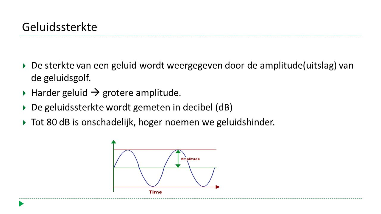 Geluidssterkte De sterkte van een geluid wordt weergegeven door de amplitude(uitslag) van de geluidsgolf.