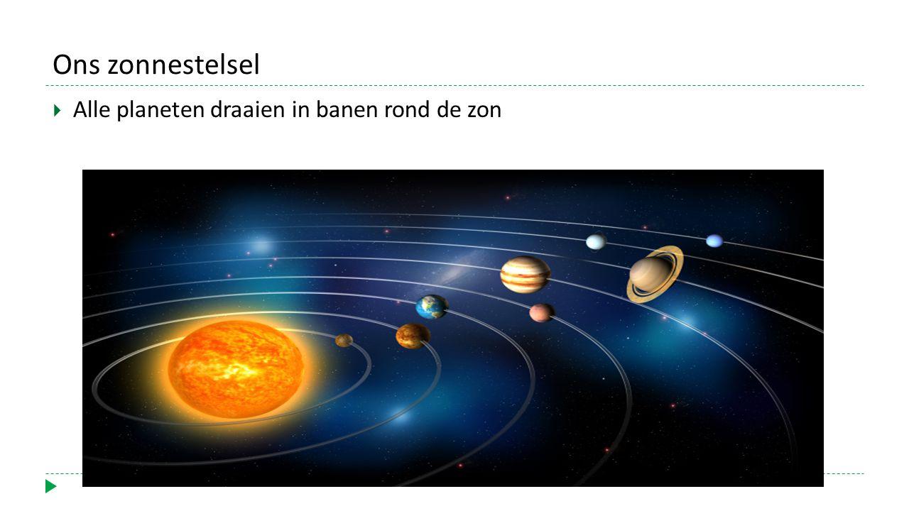 Ons zonnestelsel Alle planeten draaien in banen rond de zon