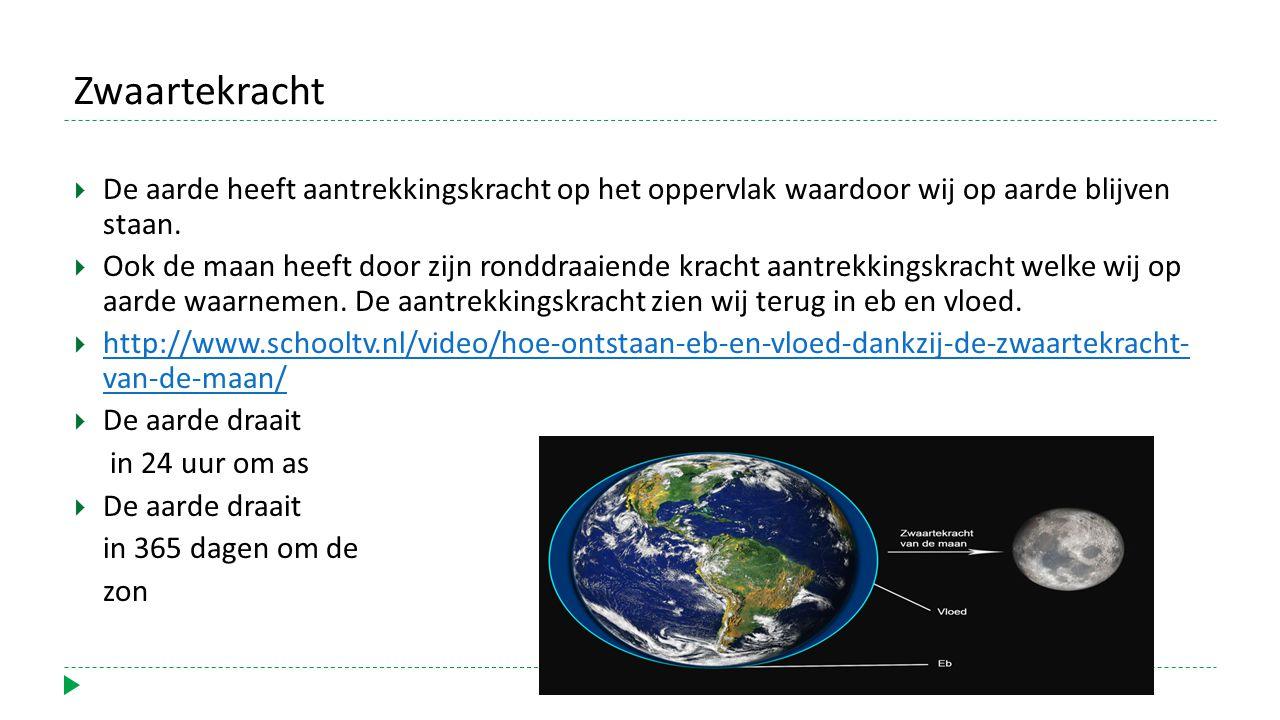 Zwaartekracht De aarde heeft aantrekkingskracht op het oppervlak waardoor wij op aarde blijven staan.