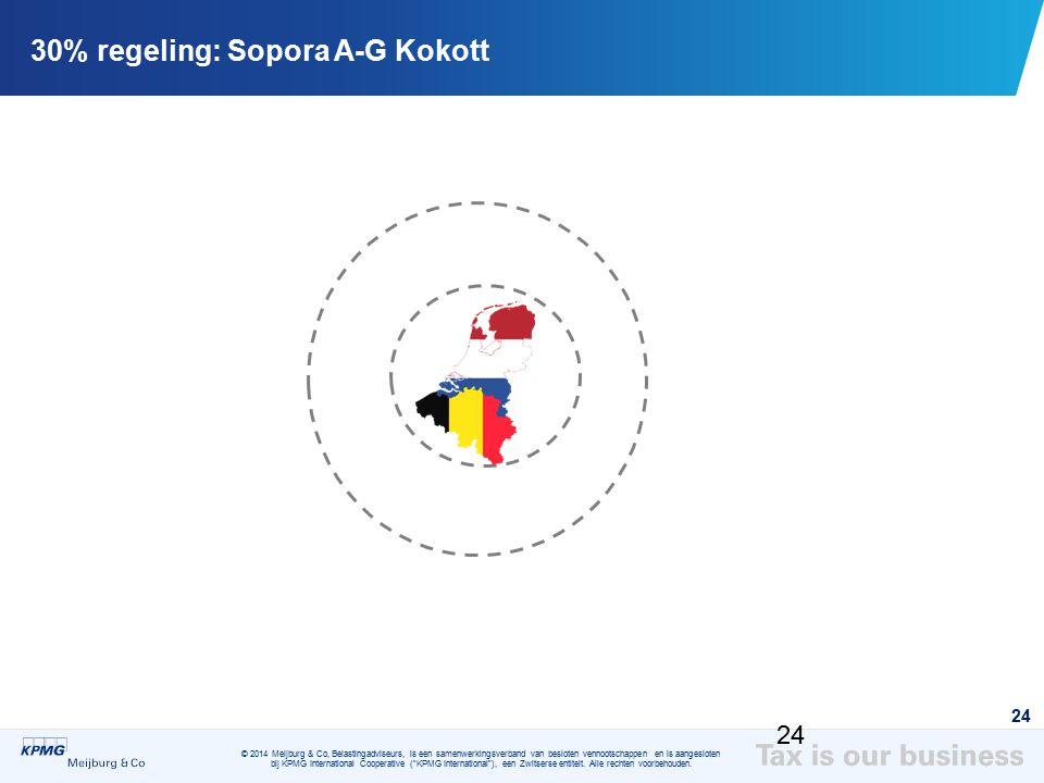 30% regeling: Sopora A-G Kokott