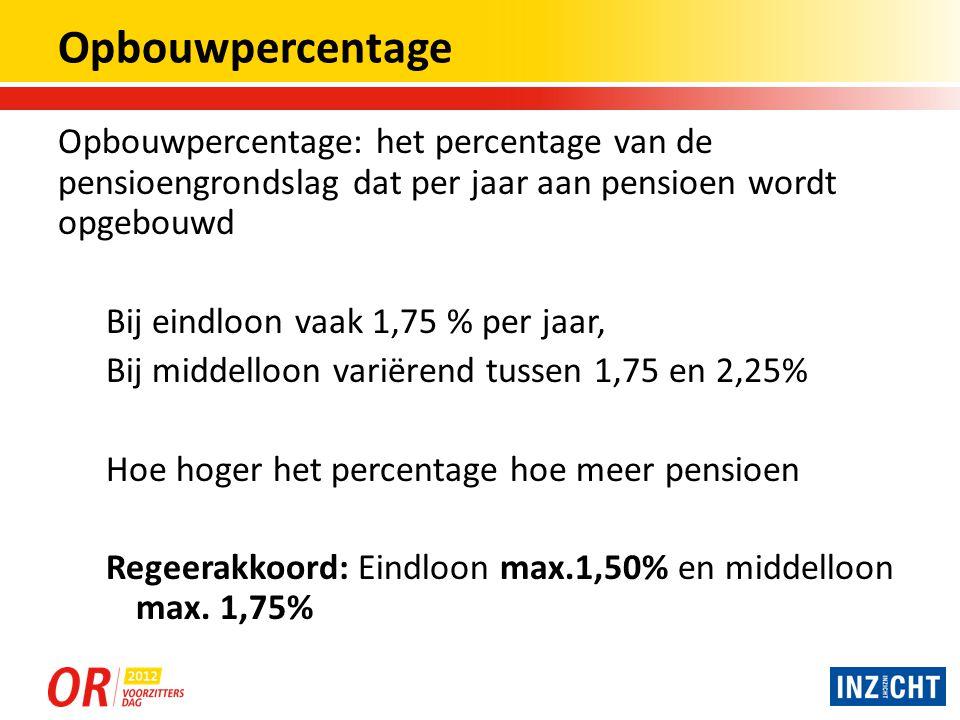 Opbouwpercentage Opbouwpercentage: het percentage van de pensioengrondslag dat per jaar aan pensioen wordt opgebouwd.