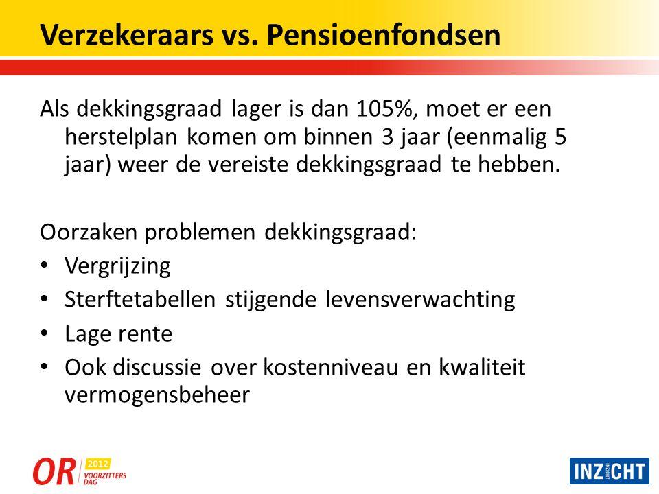 Verzekeraars vs. Pensioenfondsen