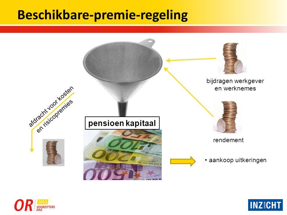 Beschikbare-premie-regeling