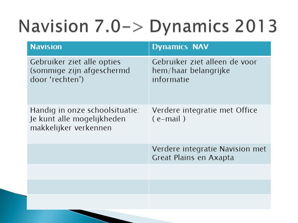 Navision 7.0-> Dynamics 2013