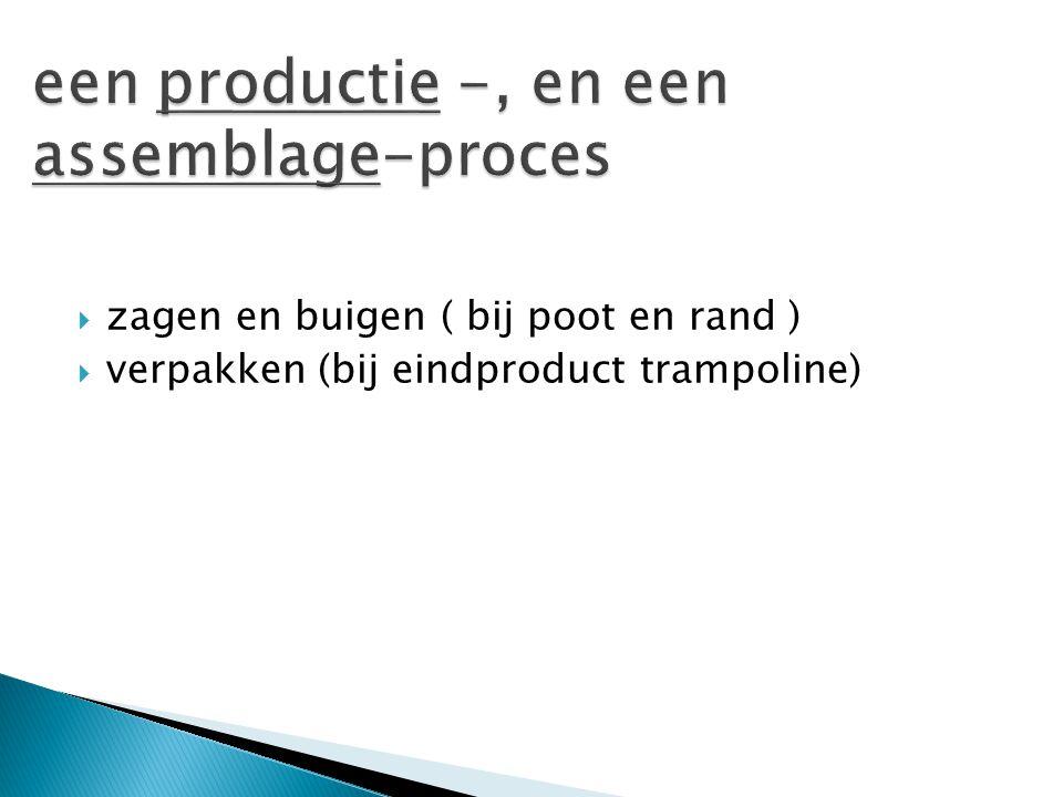 een productie -, en een assemblage-proces