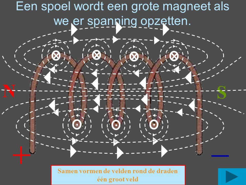 Een spoel wordt een grote magneet als we er spanning opzetten.