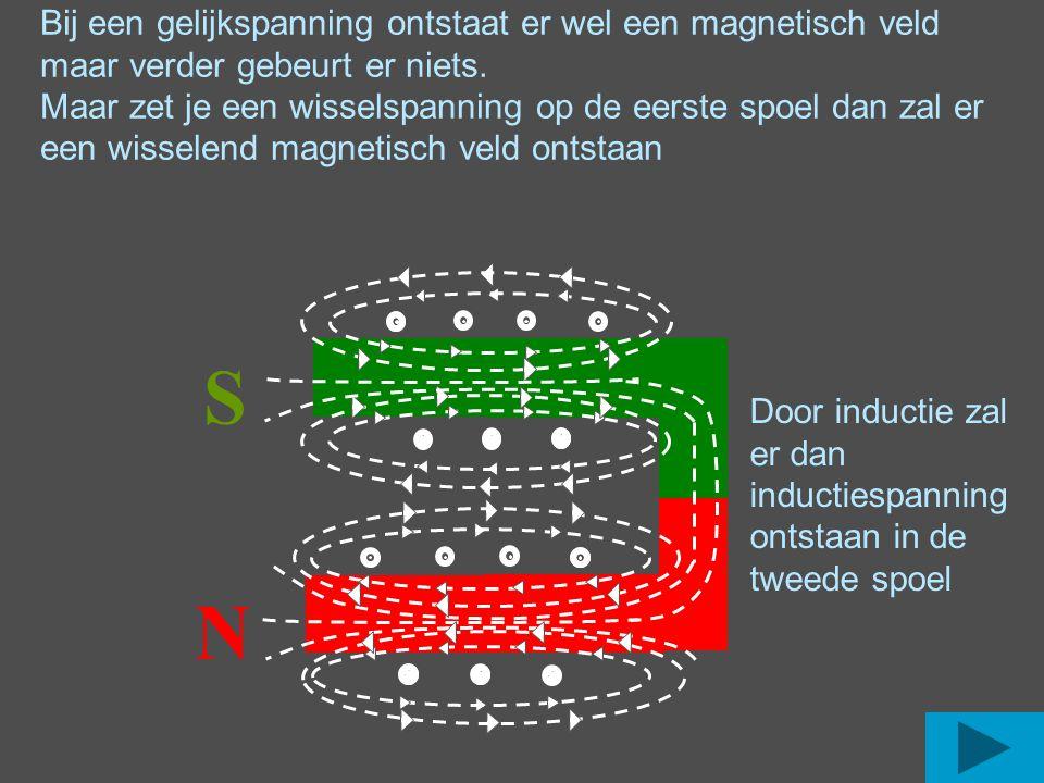 Bij een gelijkspanning ontstaat er wel een magnetisch veld maar verder gebeurt er niets. Maar zet je een wisselspanning op de eerste spoel dan zal er een wisselend magnetisch veld ontstaan